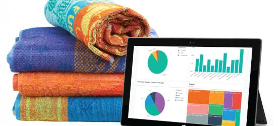 Online Textile ERP Software